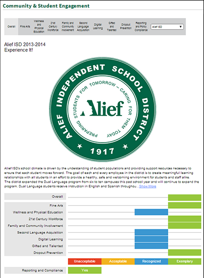 alief-community-student-engagement-screen-grab.png