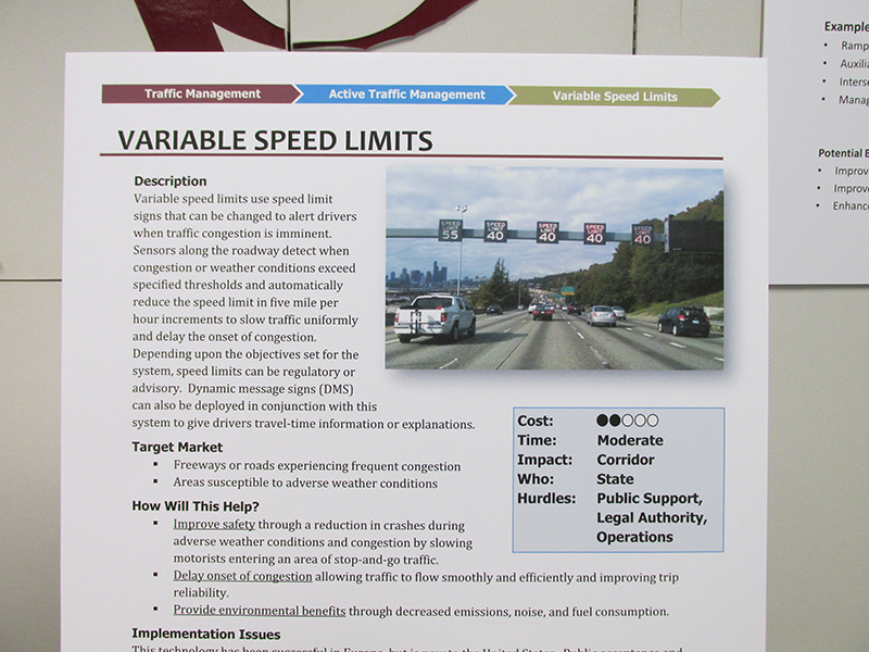 variable speed limit