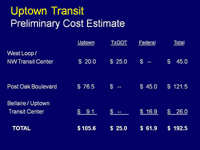 Uptown-Project-Preliminary-Cost-Estimate400px.jpg