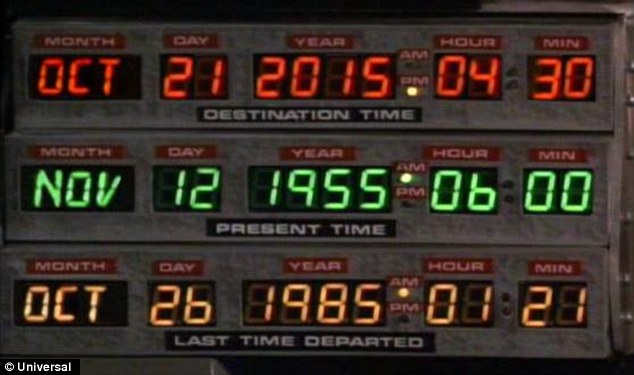 Read out of time machine setting in DeLorean from Back to the Future Part 2