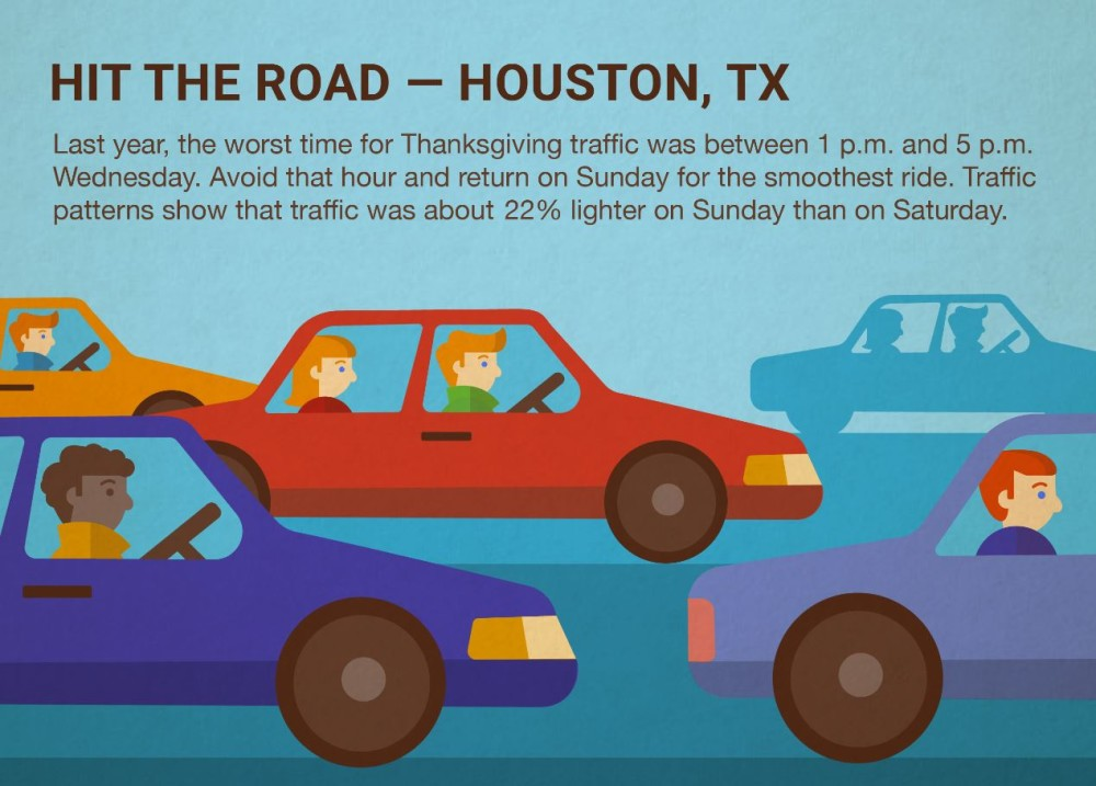 Google infographic on best time to travel during holiday weekend