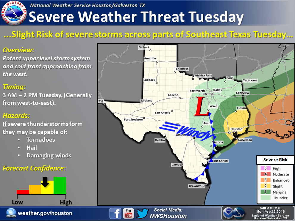 NWS graphic