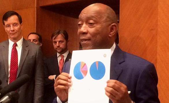 Mayor Sylvester Turner holds up a chart showing the number of potholes the city has fixed since his inauguration. Photo: Florian Martin, Houston Public Media.