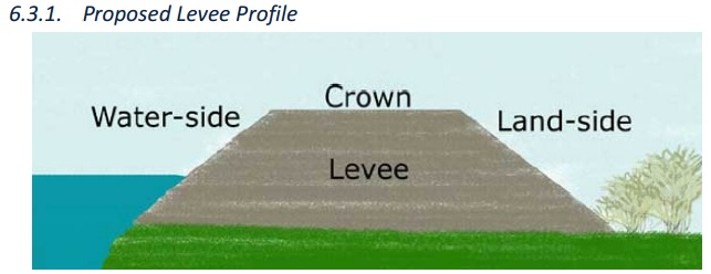 The type of levee that could be built to protect Galveston from Hurricanes.