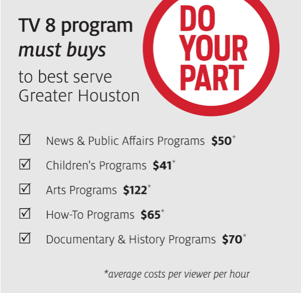 TV 8 program must buys to best serve Greater Houston:  News & Public Affairs Programs ($50); Children's Programs ($41); Arts Programs ($122); How-To Programs ($65); Documentary & History Programs ($70) *average costs per viewer per hour