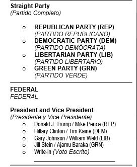 Sample Ballot CREDIT BEXAR COUNTY ELECTIONS DEPARTMENT