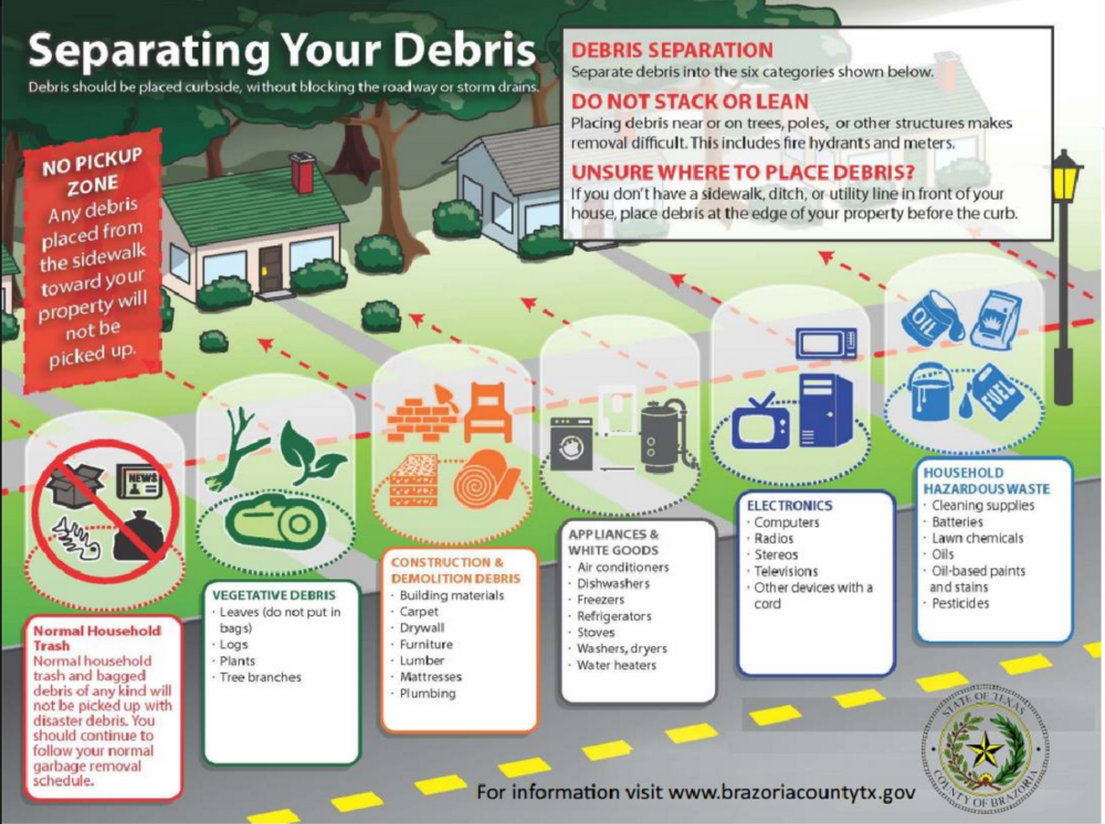 Brazoria County officials are asking residents to separate their storm debris.