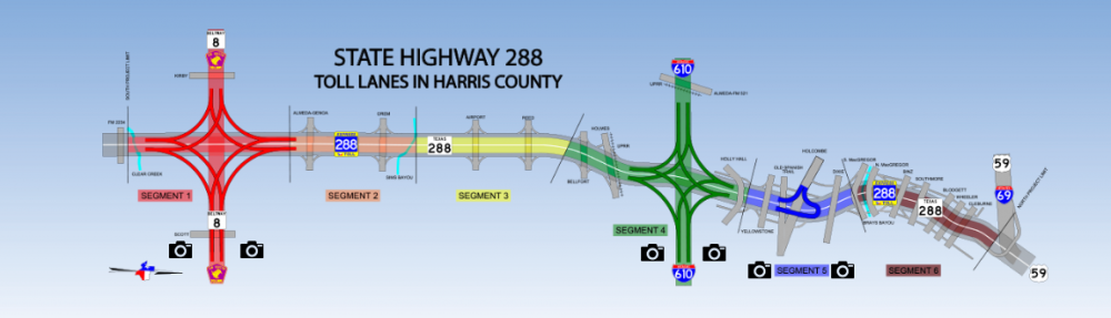 State Highway 288 Toll Project