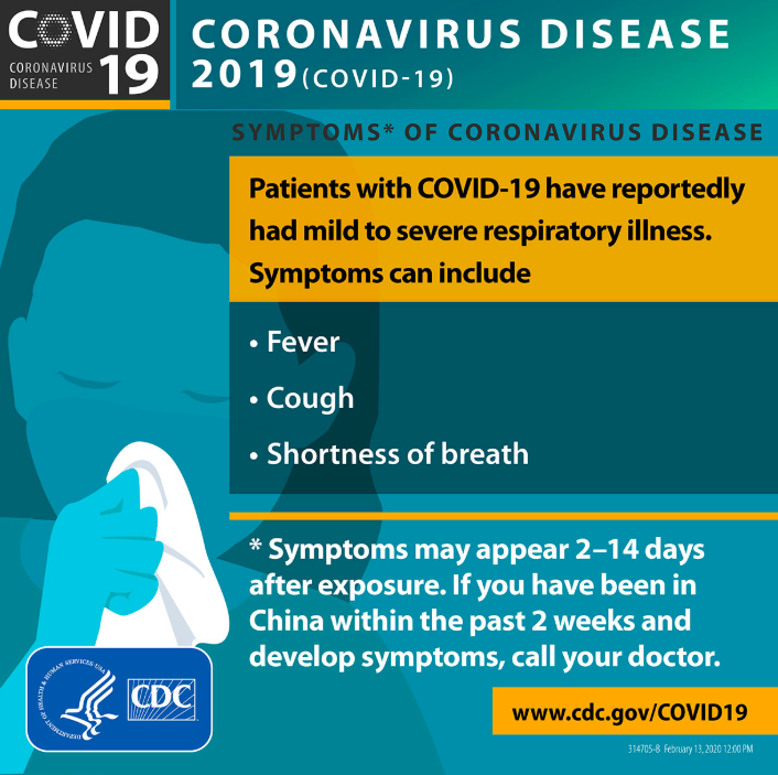 Coronavirus Disease 2019 (COVID-19) Symptoms: Patients with COVID-19 have reportedly had mild to severe respiratory illness. Symptoms can include fever, cough, shortness of breath. Symptoms may appear 2-14 days after exposure. If you have been in China within the past 2 weeks and develop symptoms, call you doctor. Infographic courtesy of the Centers for Disease Control
